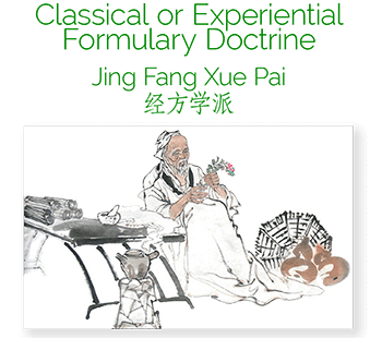 acupuncture ceu course the classical formulas