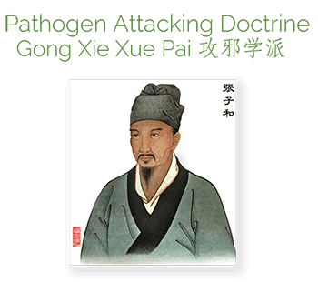acupuncture ceu course pathogen attacking