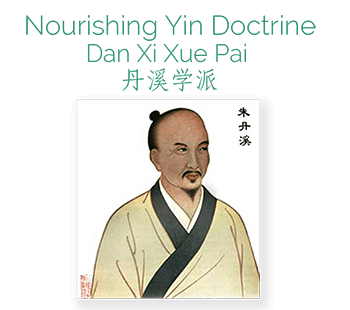 acupuncture ceu course nourishing yin