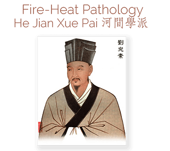 acupuncture ceu course fire-heat pathology